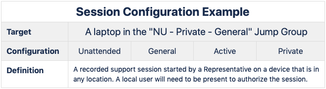Remote Support Session Configuration Example