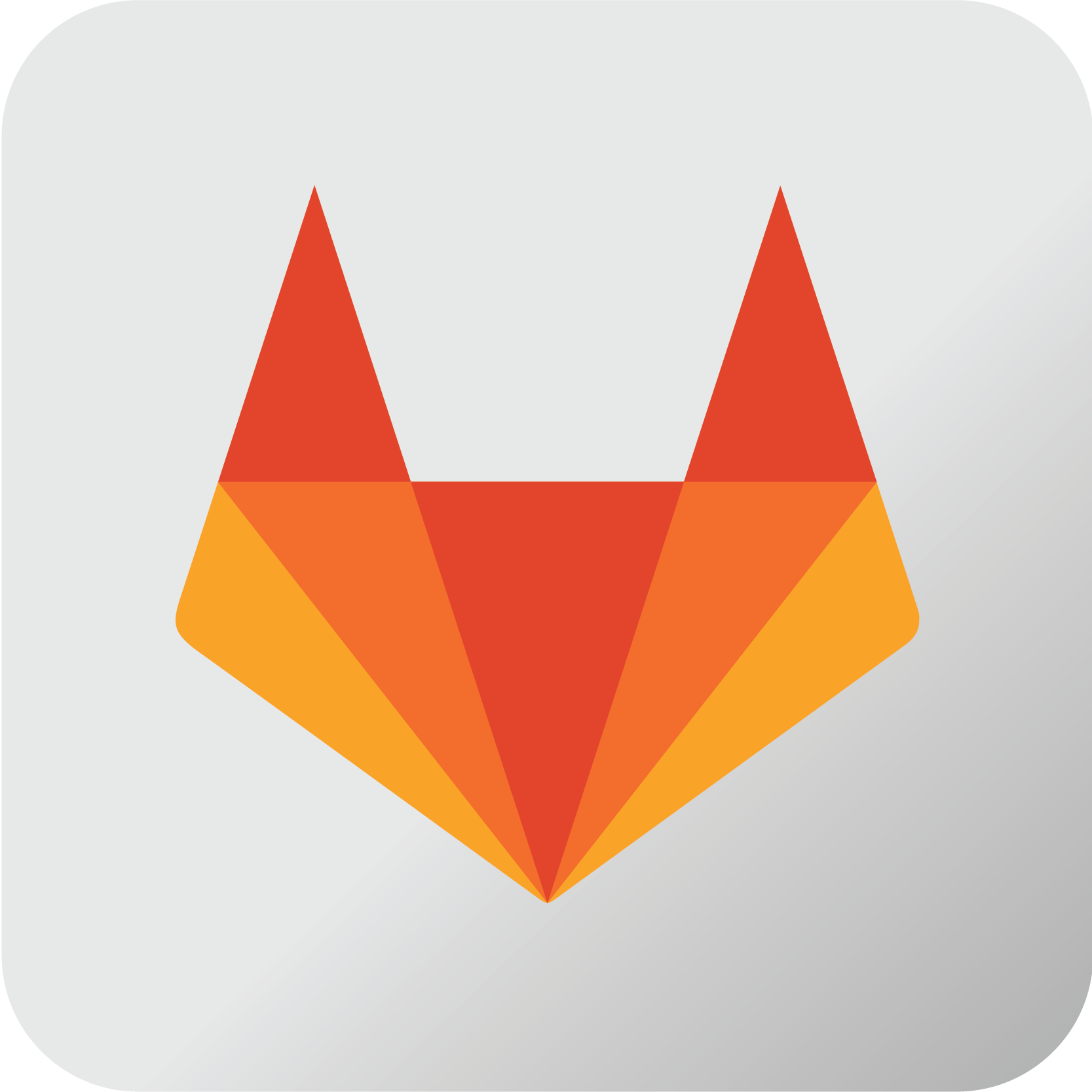 Source Code Management (GitLab)